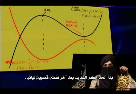 Screenshot 2: angebliches Al-Qaida-Video