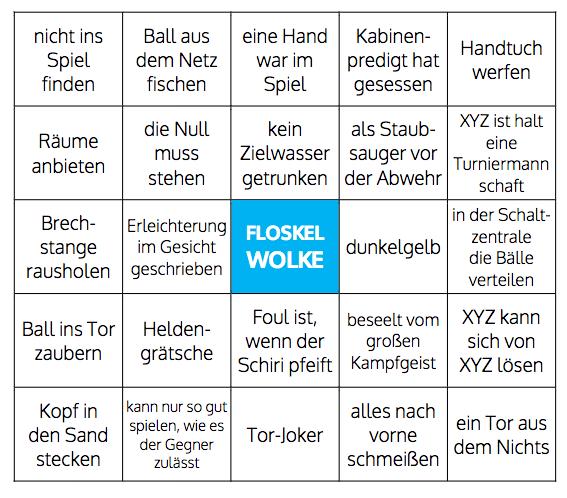 """Fußballbingo der Floskelwolke mit Beispielen für Fußballfloskeln wie """"Heldengrätsche"""" oder """"Ball ins Tor zaubern""""."""